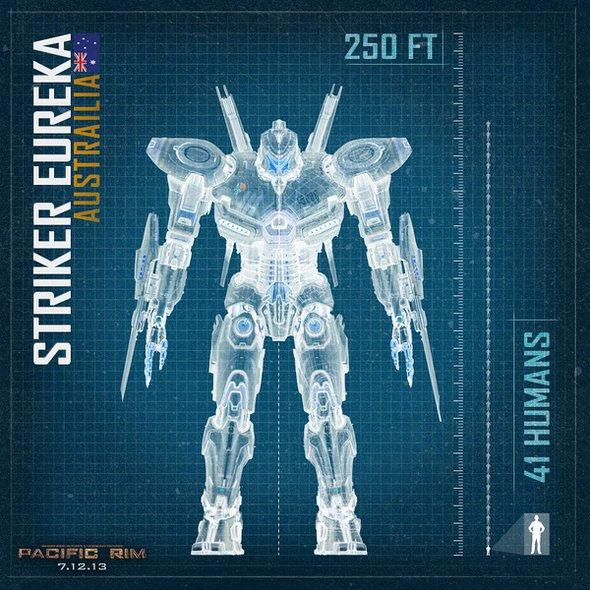 sideshow-eureka-130828-09