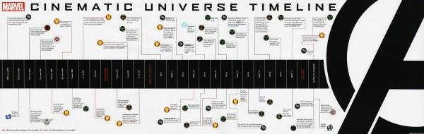 mcu-timeline
